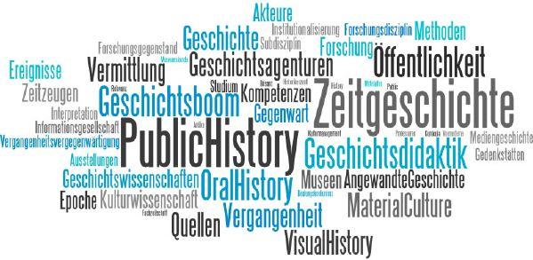 Teaserbild Public History als Zeitgeschichte