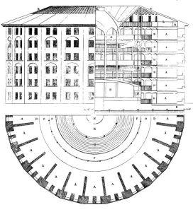 Panopticon-Skizze von Jeremy Bentham zum Bau von Gefängnissen und Fabriken, in denen die gleichzeitige Überwachung von vielen durch einen einzigen Aufseher möglich ist (1791), Quelle ([http://de.wikipedia.org/wiki/Gemeinfreiheit?uselang=de gemeinfrei]): [https://commons.wikimedia.org/wiki/File:Panopticon.jpg?uselang=de Wikimedia Commons]