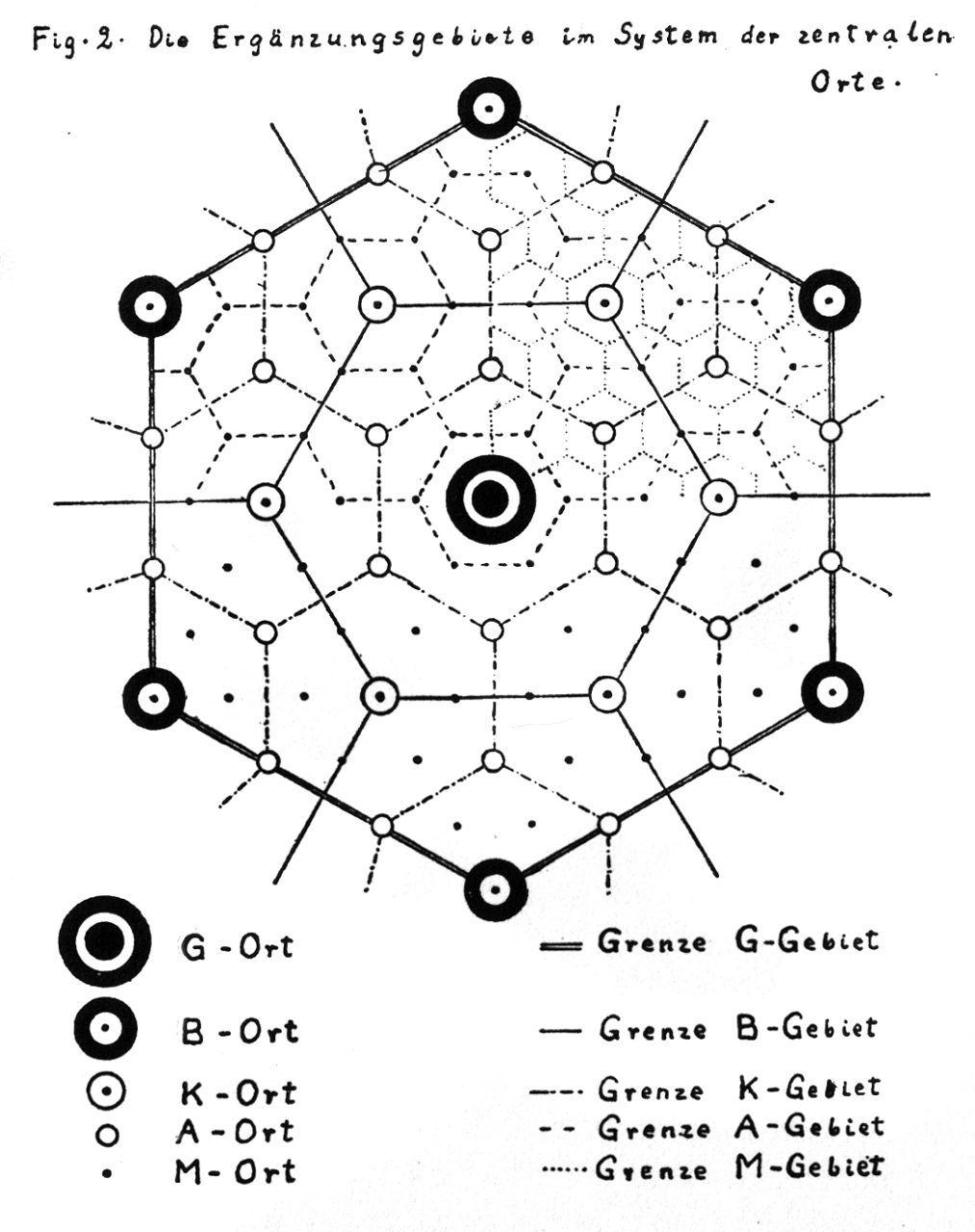 Das System »zentraler Orte«