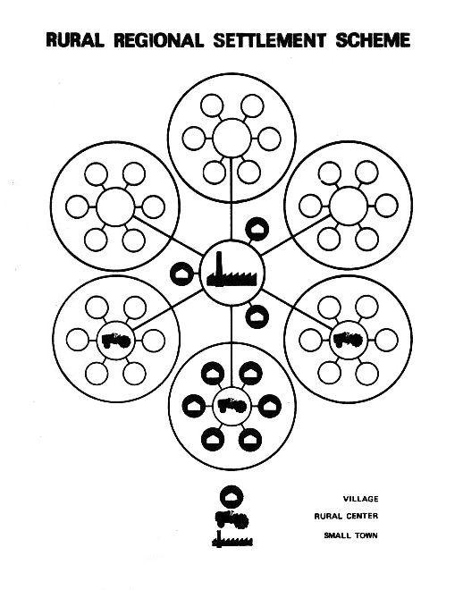 Schematische Darstellung der israelischen Raumordnung