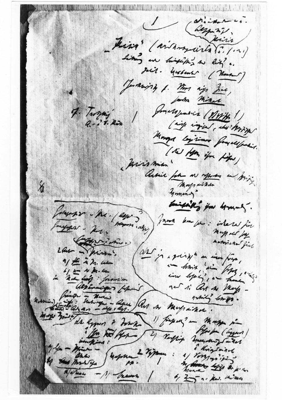 """Max Weber: Blatt 1 des Stichwortmanuskripts zu """"Politik als Beruf"""" (wie MWG I/17, S. 138) © Haus der Geschichte Baden-Württemberg, Sammlung Leif Geiges, mit freundlicher Genehmigung"""